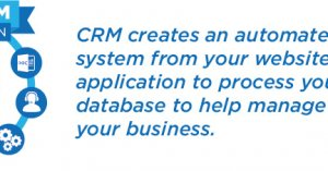 10 Ways to Saves Your Money And Time with CRM