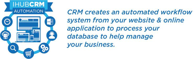 CRM Systems Perth - Perth CRM Company - Perth CRM Systems - CRM Perth - Perth Customer Management CRM
