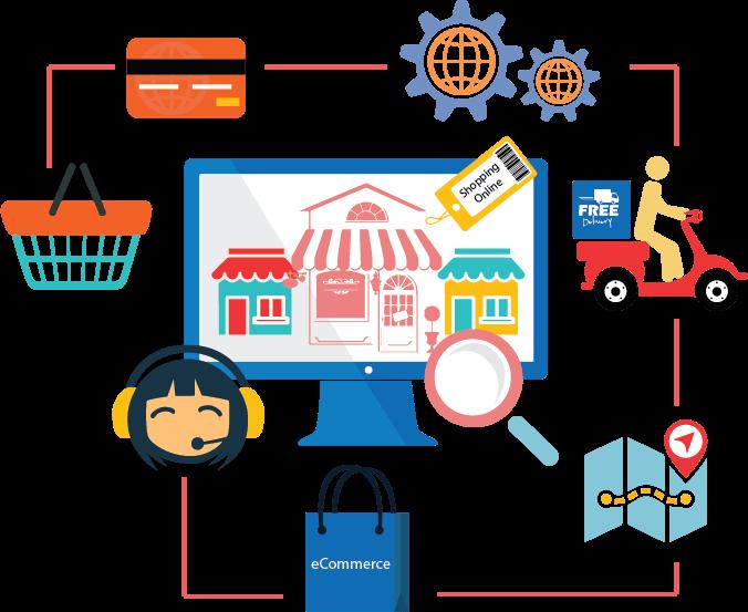 eCommerce web design Perth - web agency perth
