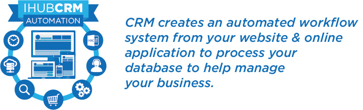 Customized CRM Perth - Save Your Money And Time with CRM